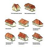 Разновидности форм крыши.  Тип крыши в основном определяется ее...